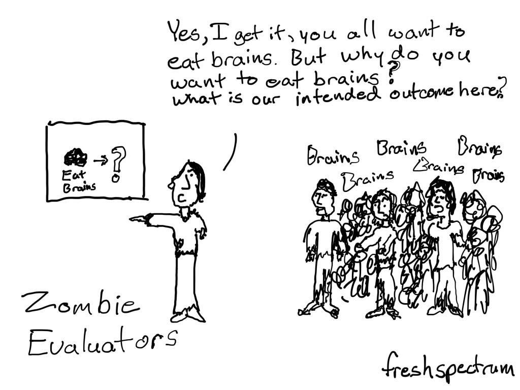 "Chris Lysy Cartoon showing a Zombie talking to a group of Zombies.  She says, ""Yes, I get it, you all want to eat brains. But why do you want to eat brains? What is our intended outcome here?"