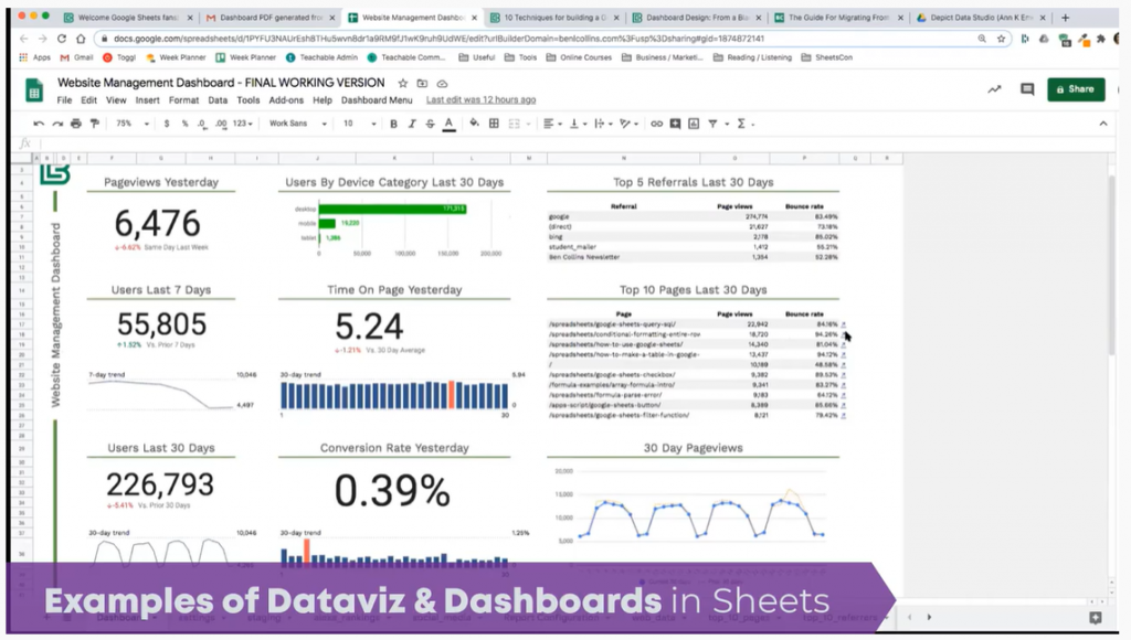 Ben shared an example of a Google Sheet he uses to track his business metrics. It connects with a script he's written that takes that data and turns them into a dashboard that's automatically sent to him each morning.