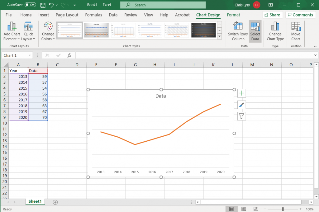 How to create a line graph in Excel - Clean up the Graph