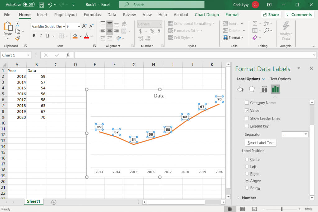 How to create a line graph in Excel - Add and Format Data Labels