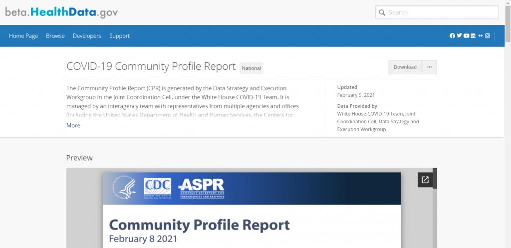 COVID-19 Community Profile Report