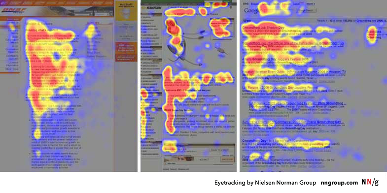 Eyetracking F-Pattern image by Nielsen Norman Group.