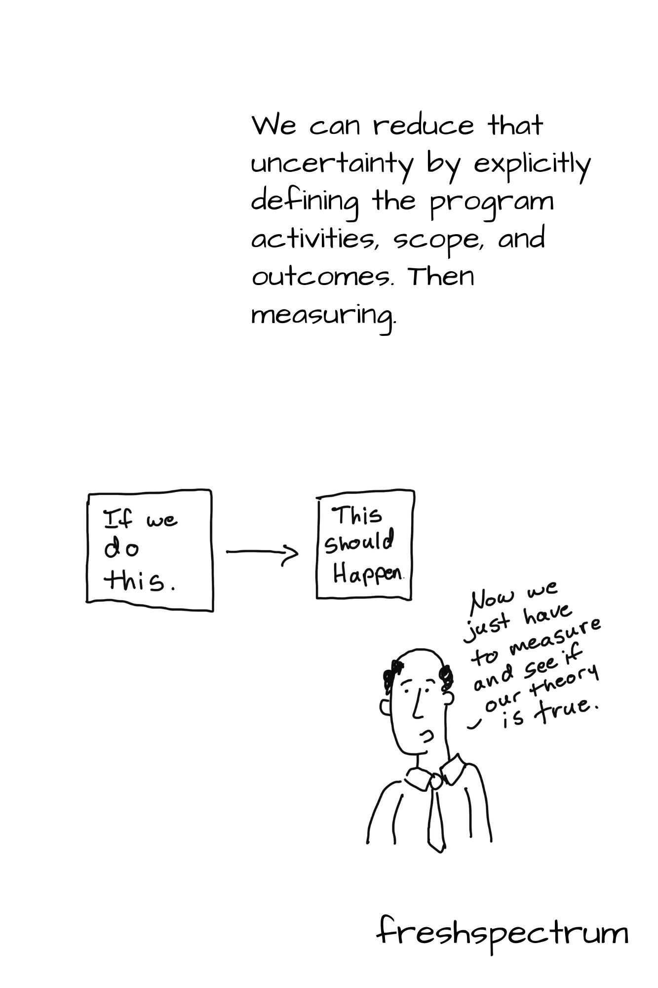 Shrodinger's Outcome Graphic Novella by Chris Lysy of freshspectrum.com.  Illustration 8.