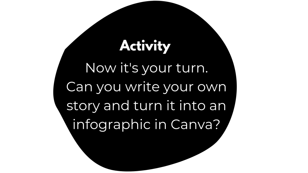 Activity - Now it's your turn. Can you write your own story and turn it into an infographic in Canva?