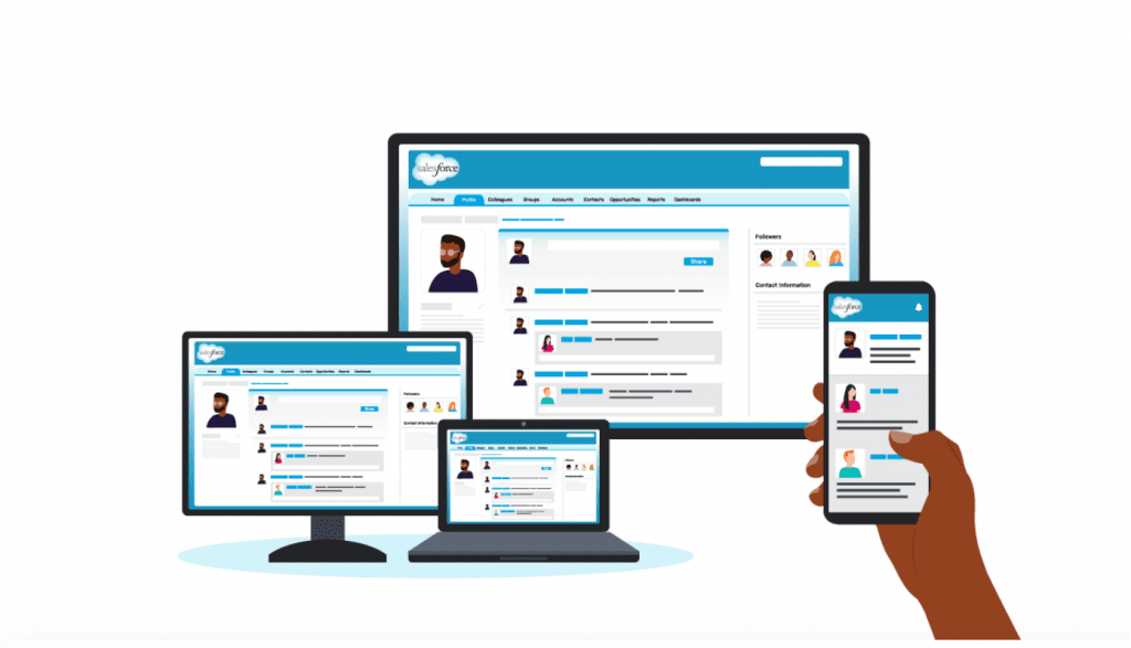 In our company, Salesforce Chatter is one tool for effective communication.