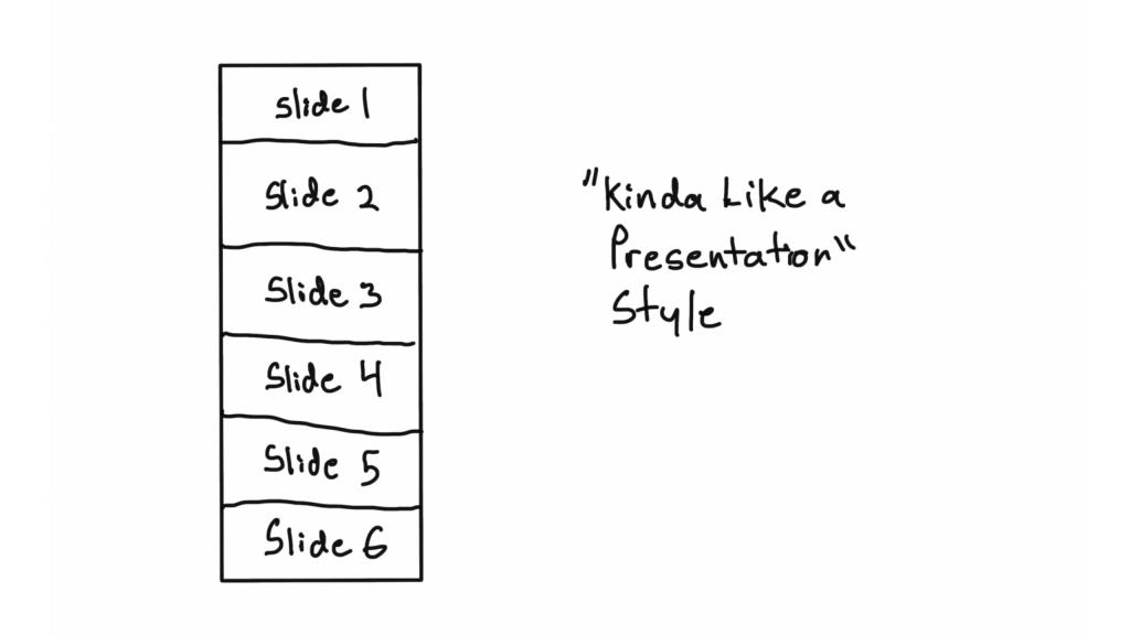 Kinda like a presentation style illustration.  Shows a sequence of 6 slides.